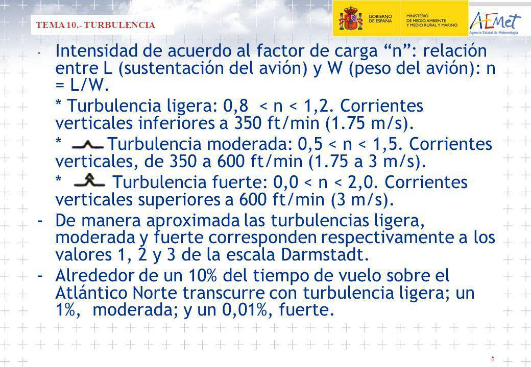 TEMA 10.- TURBULENCIA - Intensidad de acuerdo al factor de carga n : relación entre L (sustentación del avión) y W (peso del avión): n = L/W.