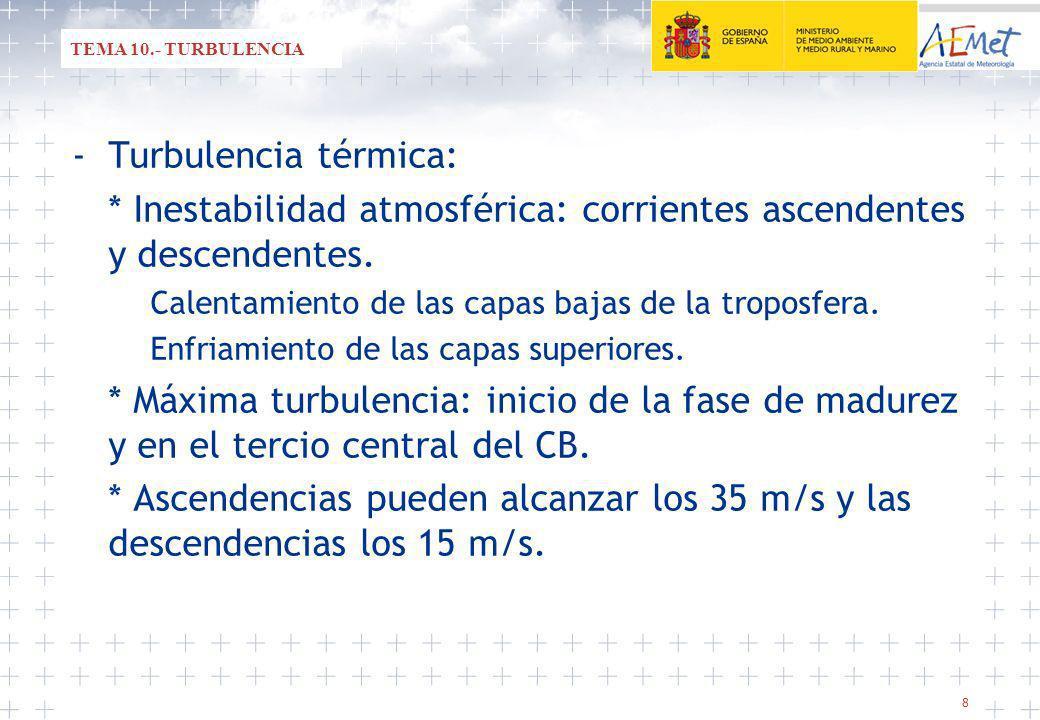 - Turbulencia térmica:
