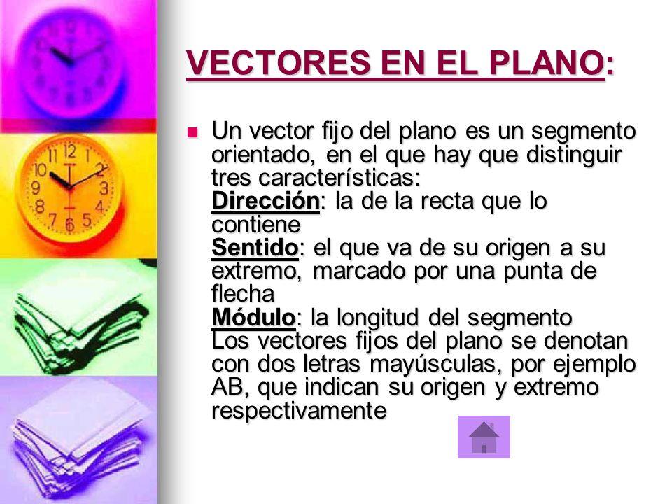 VECTORES EN EL PLANO:
