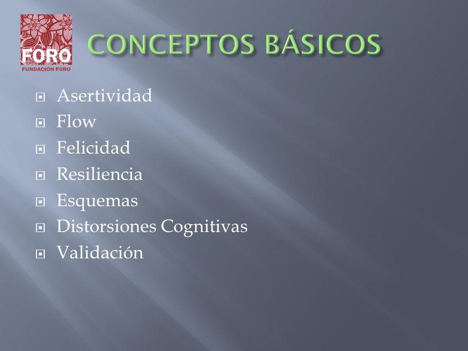 CONCEPTOS BÁSICOS Asertividad Flow Felicidad Resiliencia Esquemas