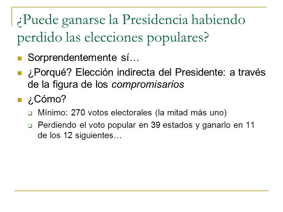 ¿Puede ganarse la Presidencia habiendo perdido las elecciones populares