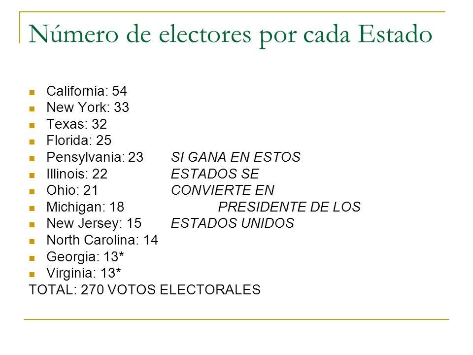 Número de electores por cada Estado