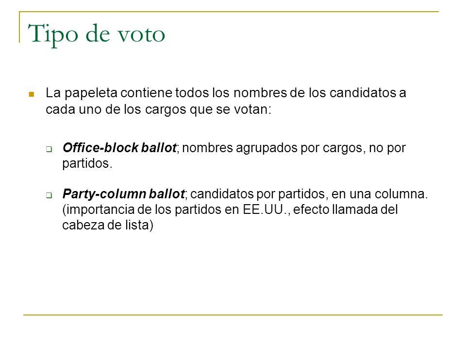 Tipo de voto La papeleta contiene todos los nombres de los candidatos a cada uno de los cargos que se votan: