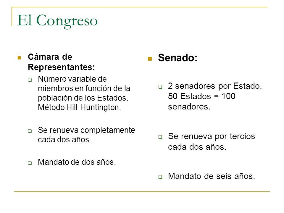 El Congreso Senado: Cámara de Representantes: