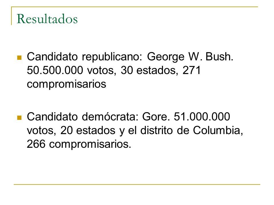 Resultados Candidato republicano: George W. Bush. 50.500.000 votos, 30 estados, 271 compromisarios.