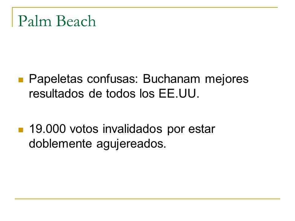 Palm Beach Papeletas confusas: Buchanam mejores resultados de todos los EE.UU.