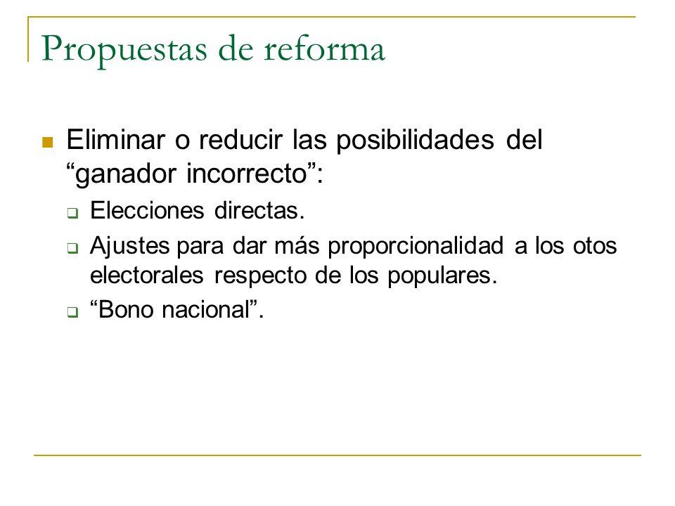 Propuestas de reforma Eliminar o reducir las posibilidades del ganador incorrecto : Elecciones directas.