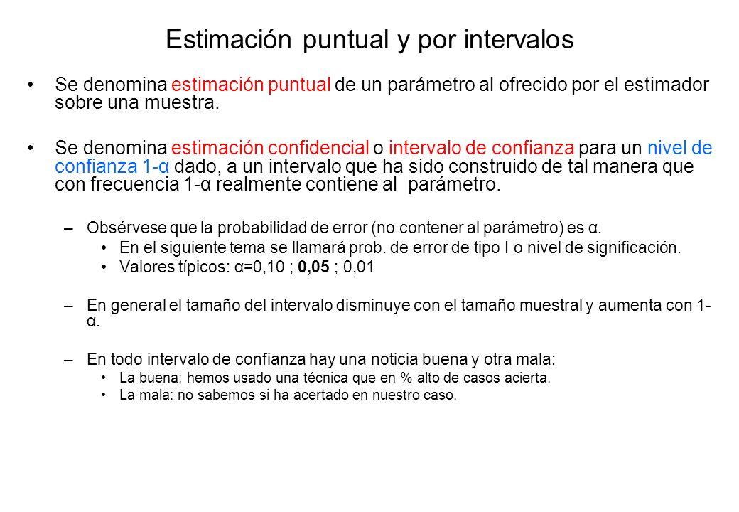 Estimación puntual y por intervalos
