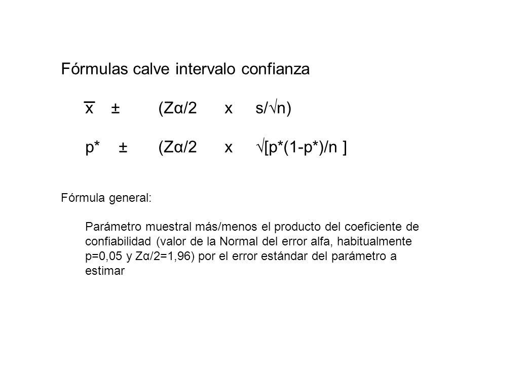 Fórmulas calve intervalo confianza x ± (Zα/2 x s/√n)