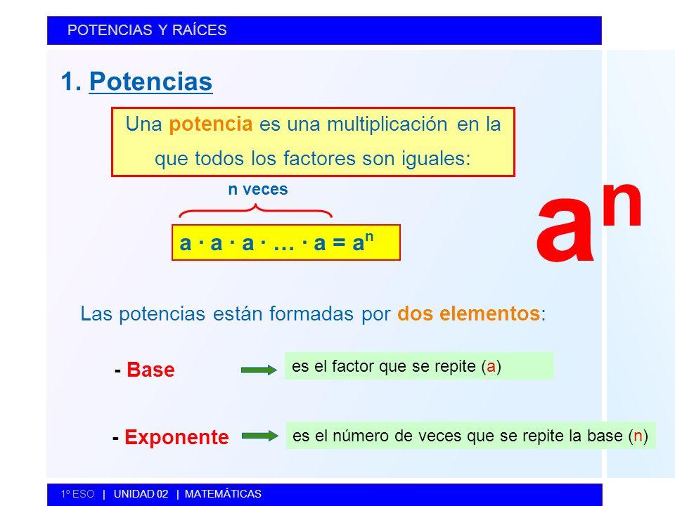 an 1. Potencias a · a · a · … · a = an
