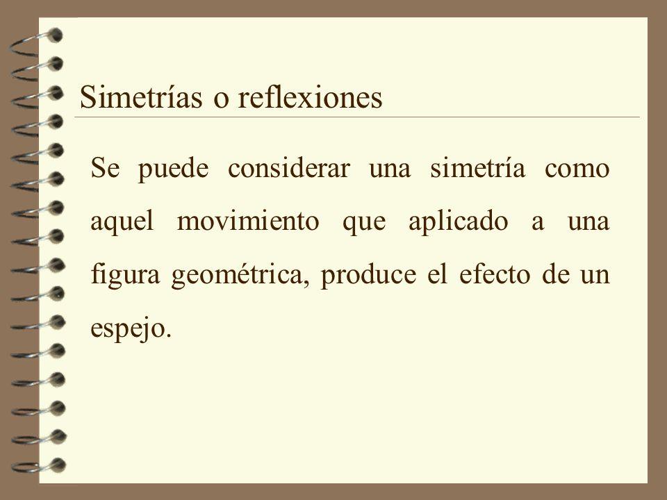 Simetrías o reflexiones