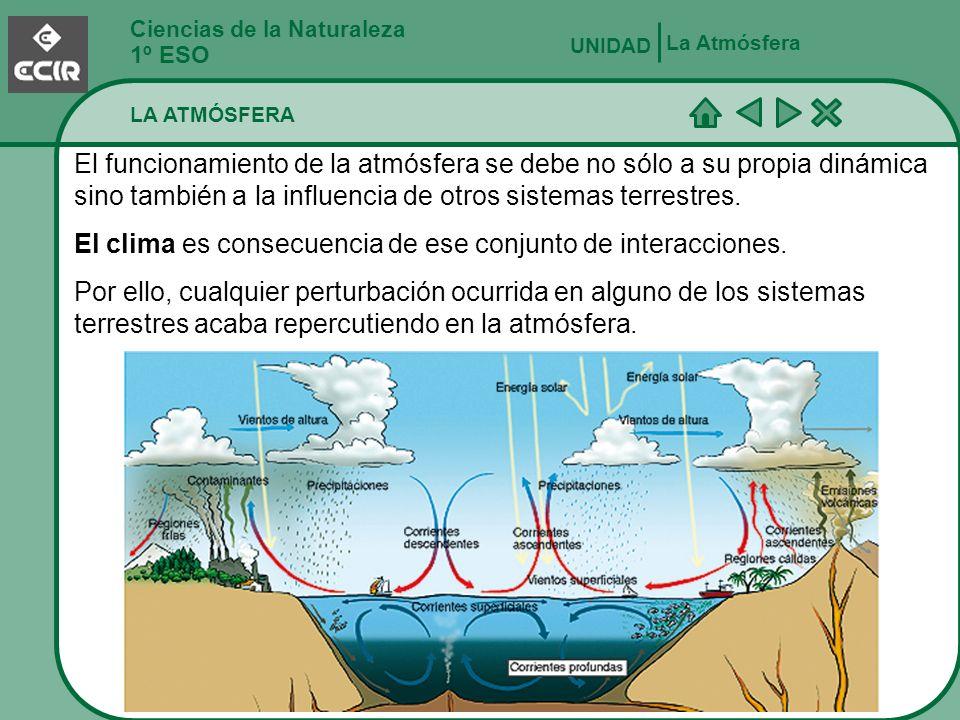El clima es consecuencia de ese conjunto de interacciones.