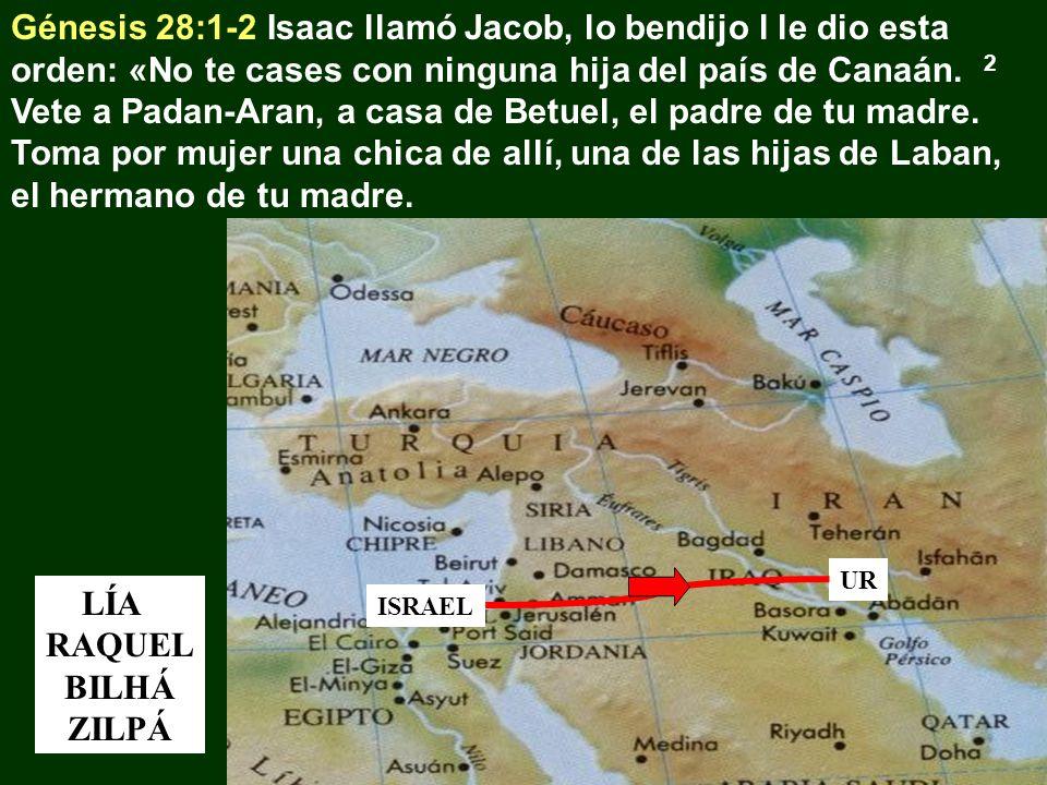 Génesis 28:1-2 Isaac llamó Jacob, lo bendijo l le dio esta orden: «No te cases con ninguna hija del país de Canaán. 2 Vete a Padan-Aran, a casa de Betuel, el padre de tu madre. Toma por mujer una chica de allí, una de las hijas de Laban, el hermano de tu madre.