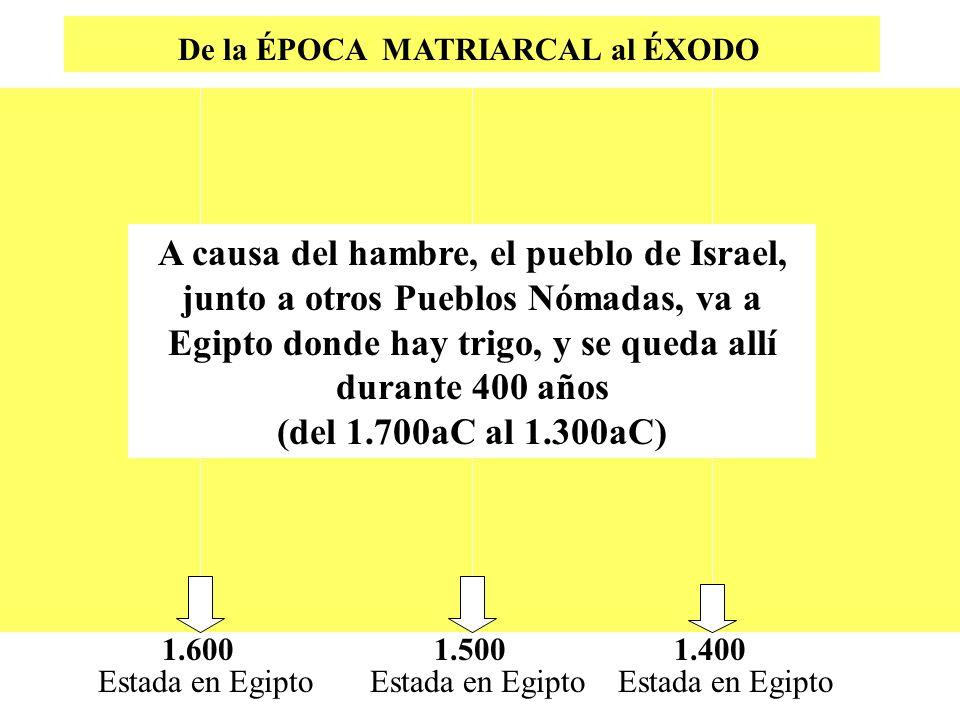 De la ÉPOCA MATRIARCAL al ÉXODO