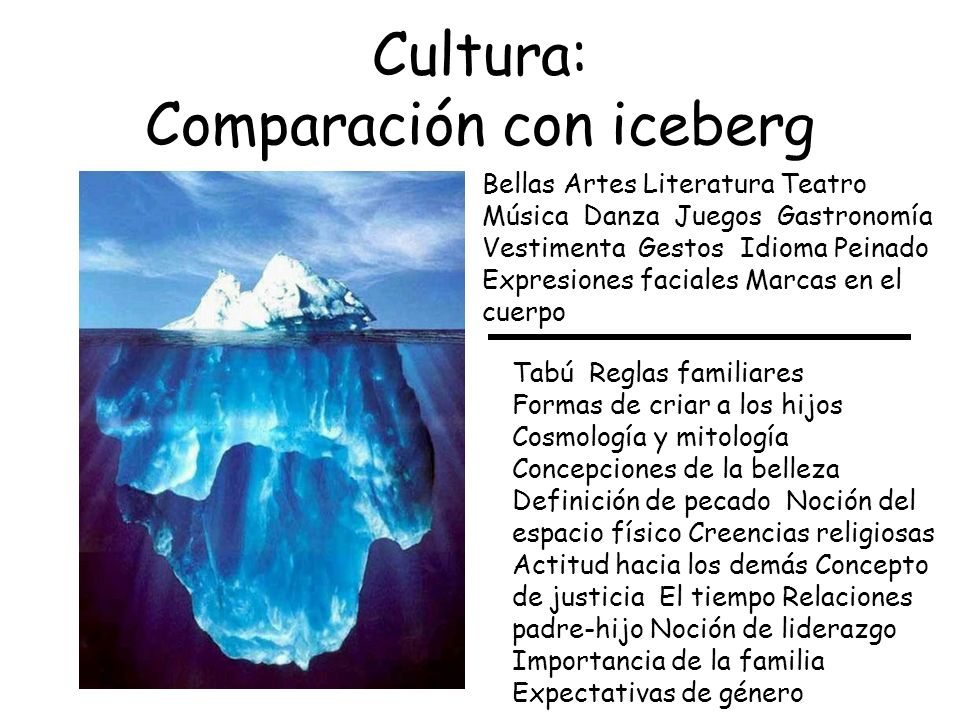 Cultura: Comparación con iceberg