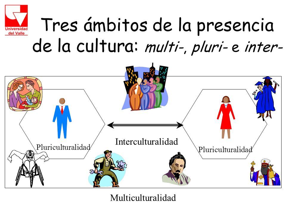 Tres ámbitos de la presencia de la cultura: multi-, pluri- e inter-