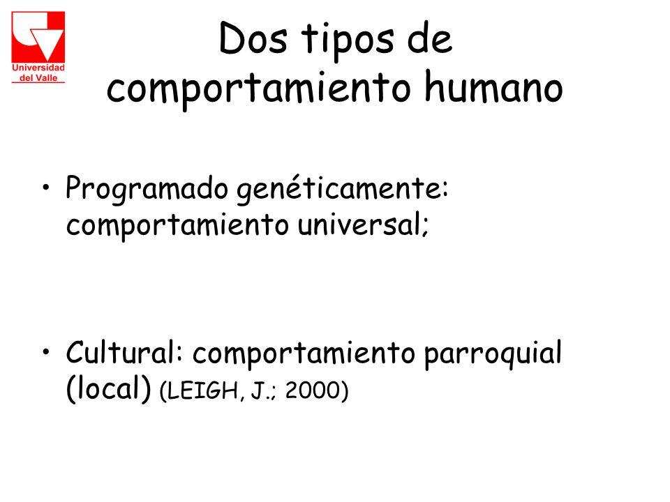 Dos tipos de comportamiento humano