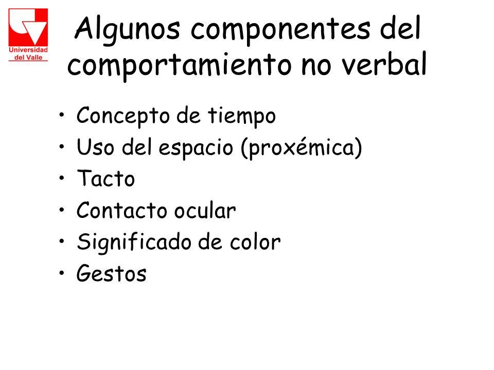 Algunos componentes del comportamiento no verbal