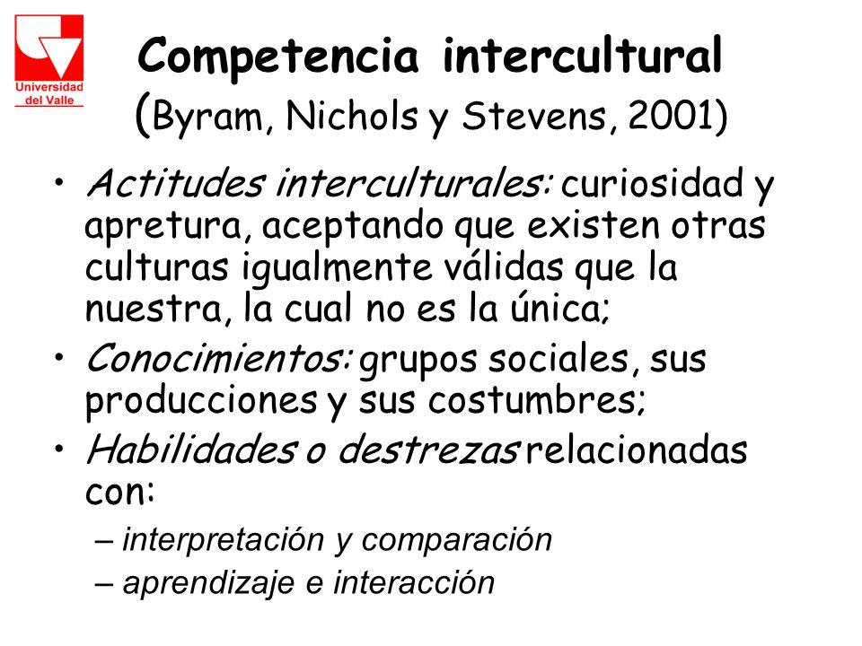 Competencia intercultural (Byram, Nichols y Stevens, 2001)