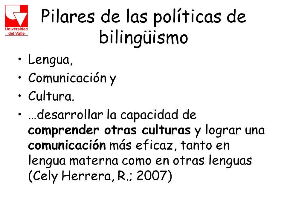 Pilares de las políticas de bilingüismo