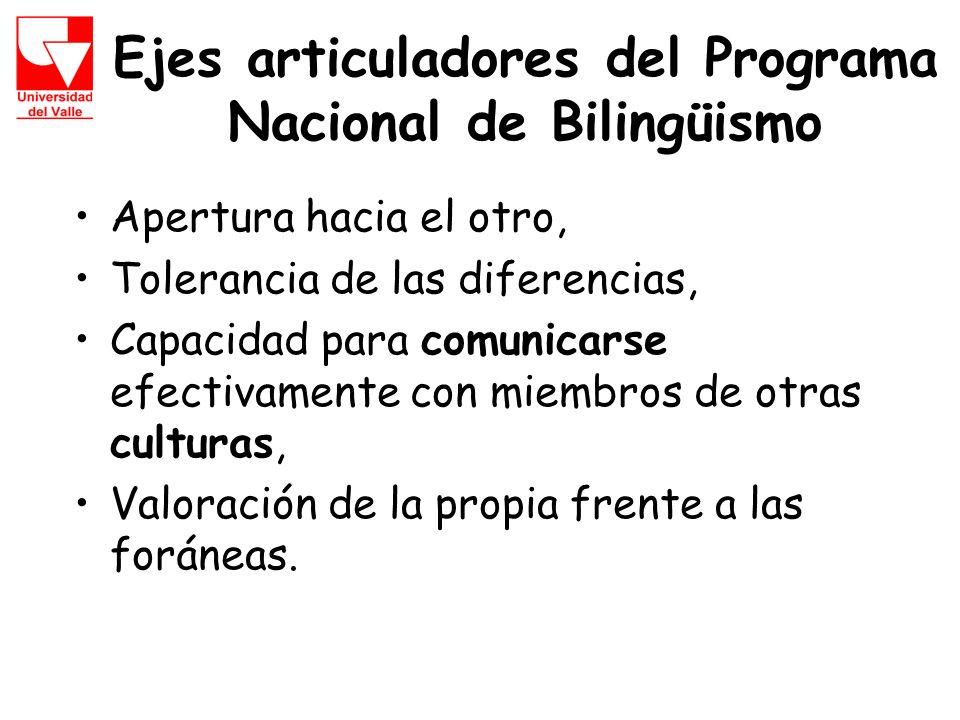 Ejes articuladores del Programa Nacional de Bilingüismo
