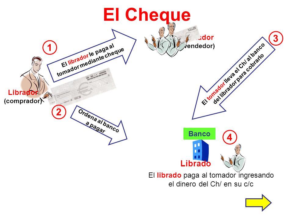 El Cheque 3 1 2 4 Librado Tomador Librador Banco