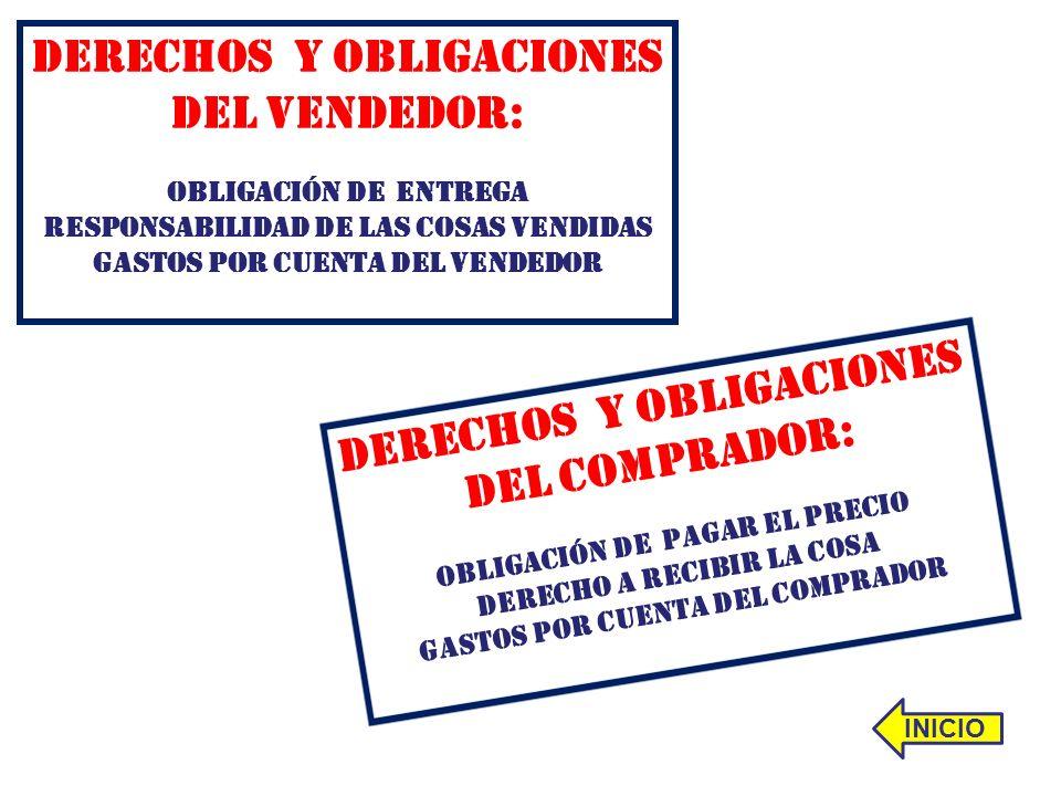 Derechos y obligaciones del VENDEDOR:
