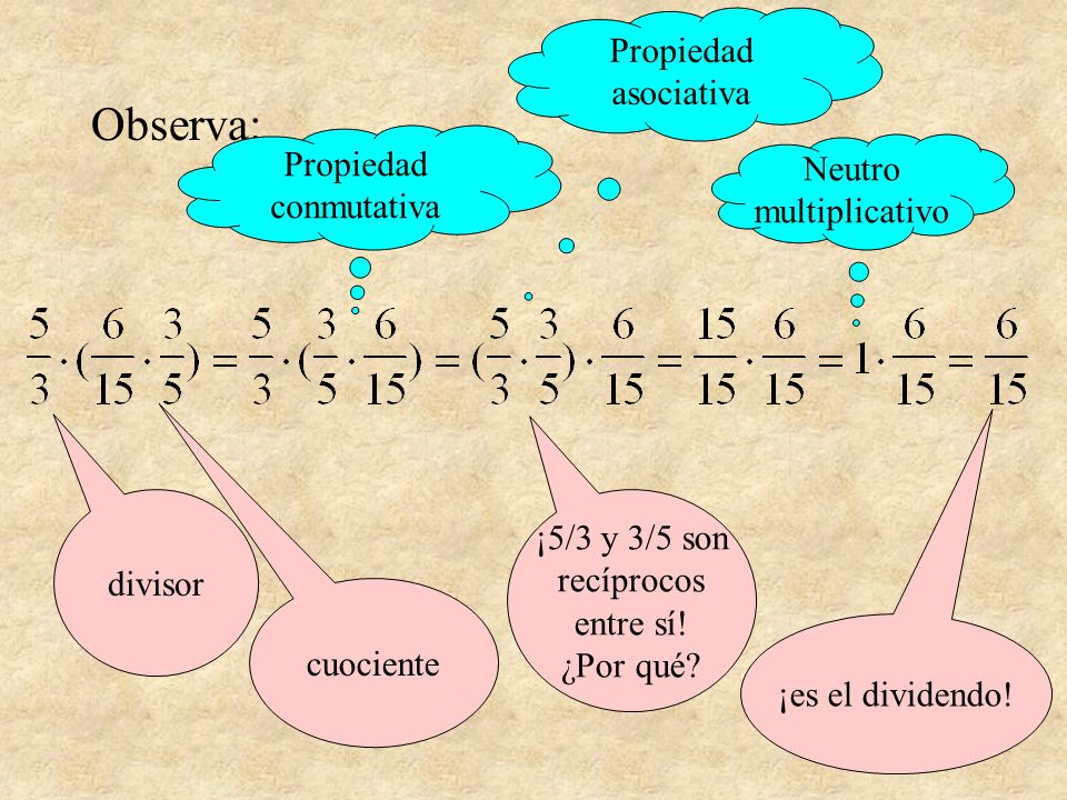 Observa: Propiedad asociativa Propiedad Neutro conmutativa