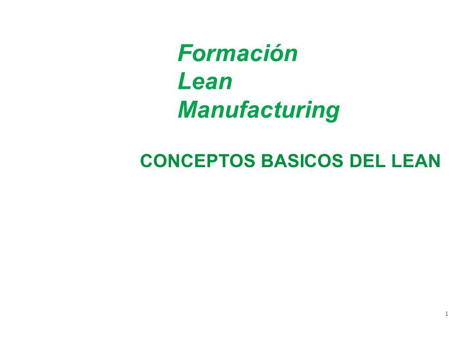 Formación Lean Manufacturing