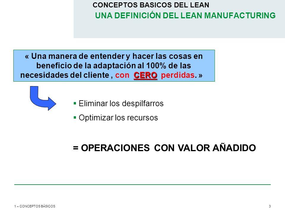 = OPERACIONES CON VALOR AÑADIDO