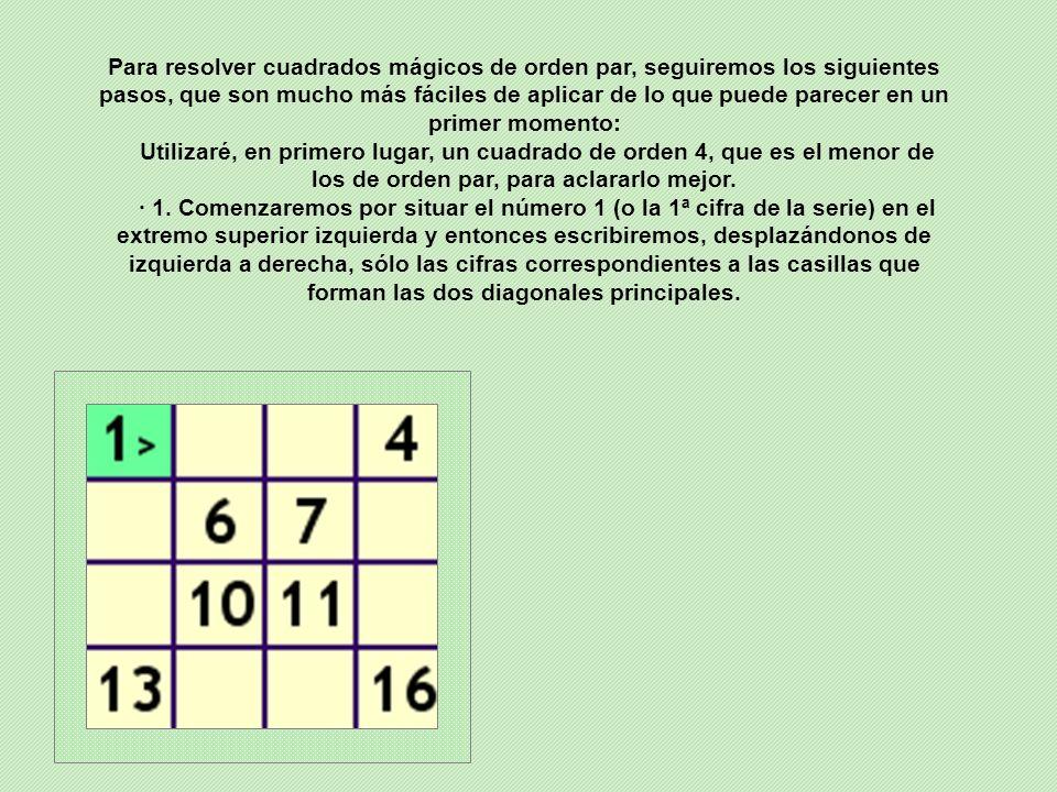 Para resolver cuadrados mágicos de orden par, seguiremos los siguientes pasos, que son mucho más fáciles de aplicar de lo que puede parecer en un primer momento: Utilizaré, en primero lugar, un cuadrado de orden 4, que es el menor de los de orden par, para aclararlo mejor.