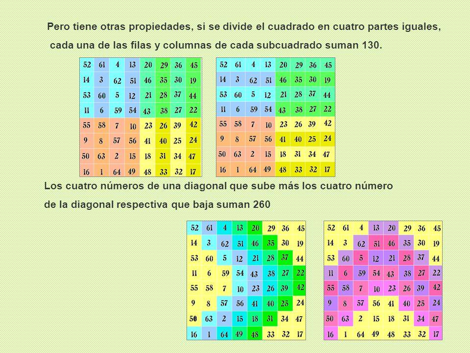 Pero tiene otras propiedades, si se divide el cuadrado en cuatro partes iguales,