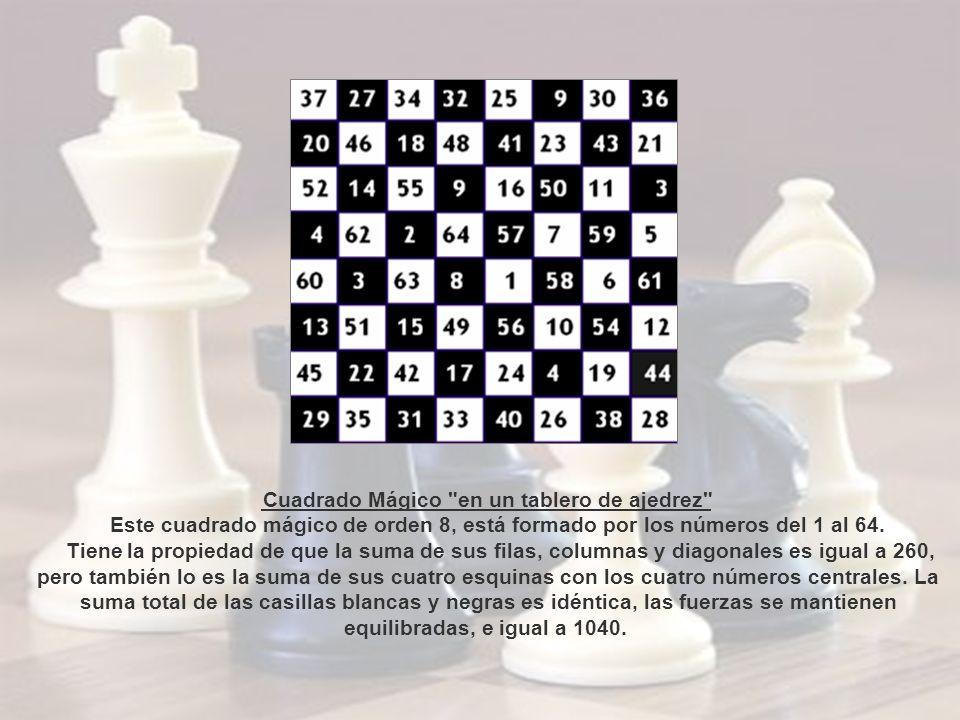 Cuadrado Mágico en un tablero de ajedrez
