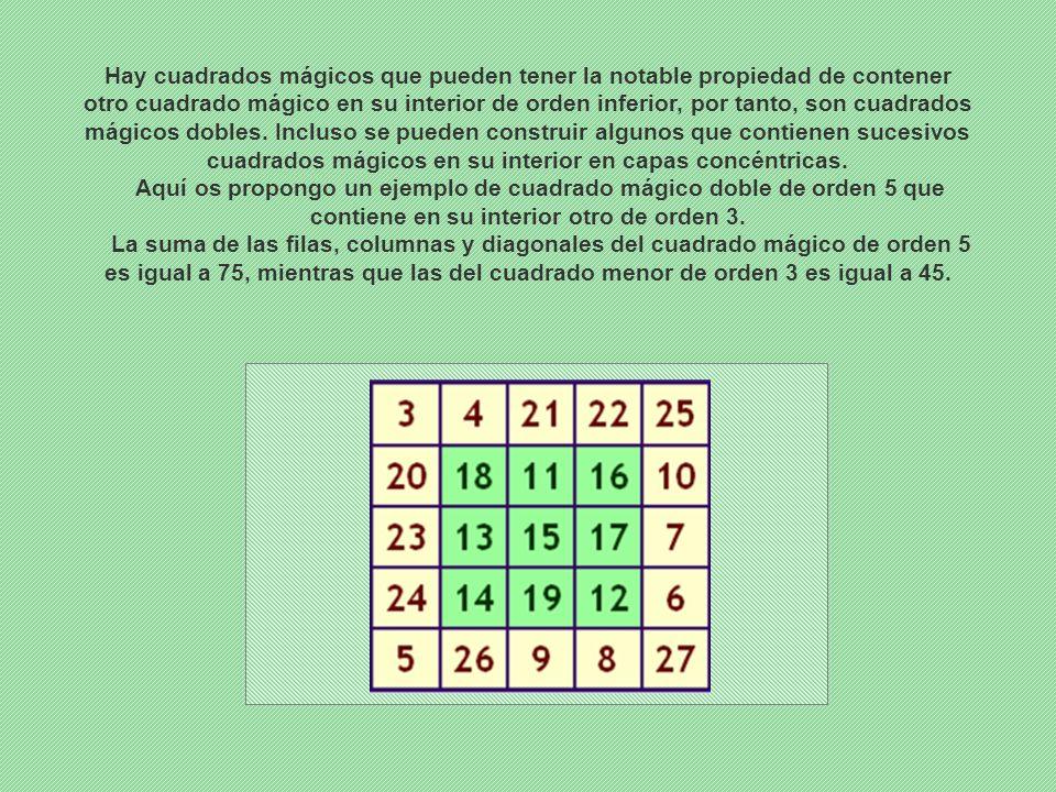 Hay cuadrados mágicos que pueden tener la notable propiedad de contener otro cuadrado mágico en su interior de orden inferior, por tanto, son cuadrados mágicos dobles.