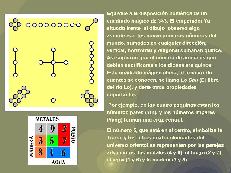Equivale a la disposición numérica de un cuadrado mágico de 3×3