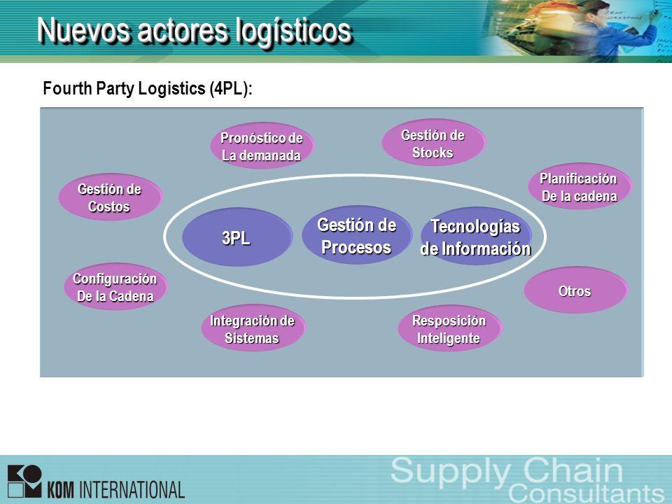 Nuevos actores logísticos