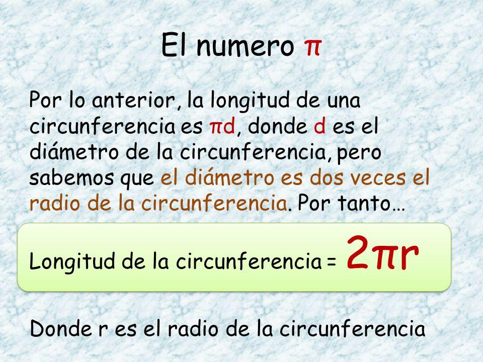 El numero π