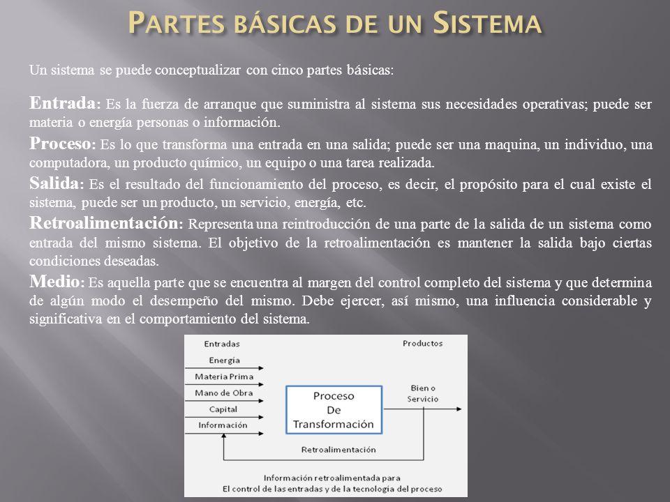 Partes básicas de un Sistema