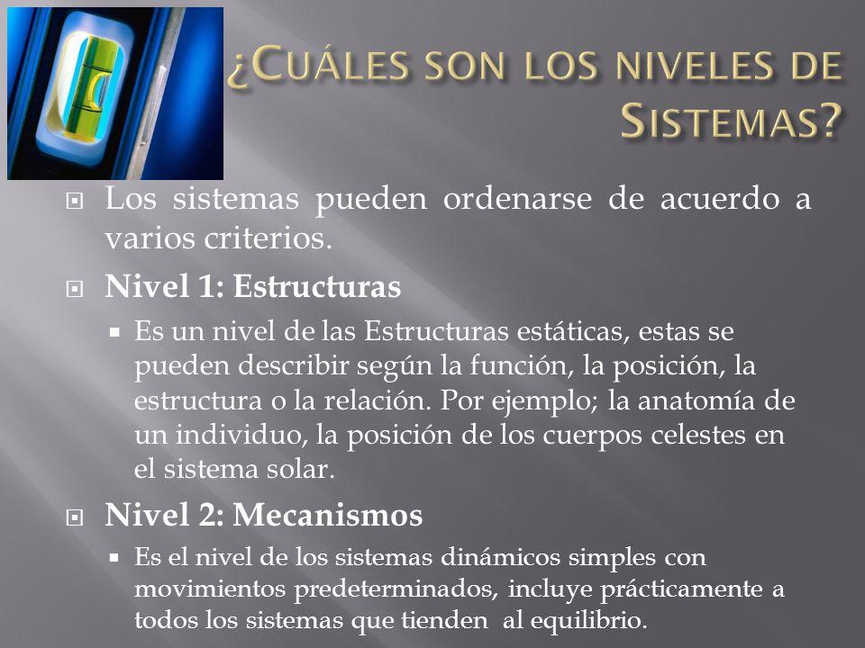 ¿Cuáles son los niveles de Sistemas