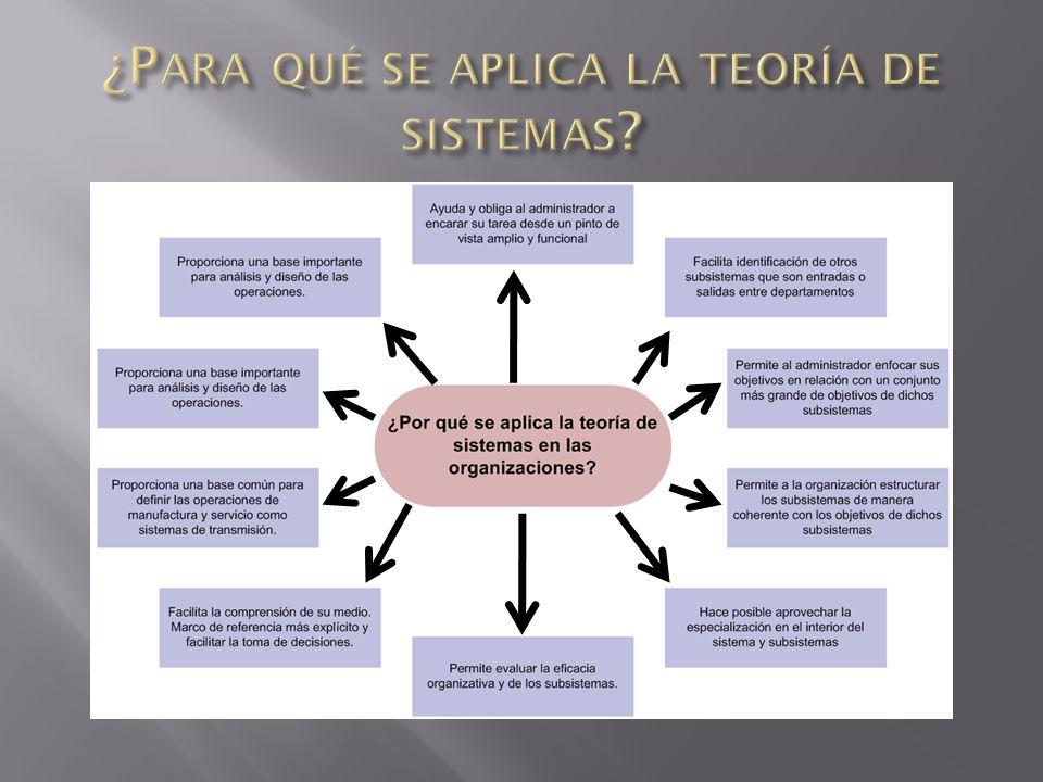 ¿Para qué se aplica la teoría de sistemas