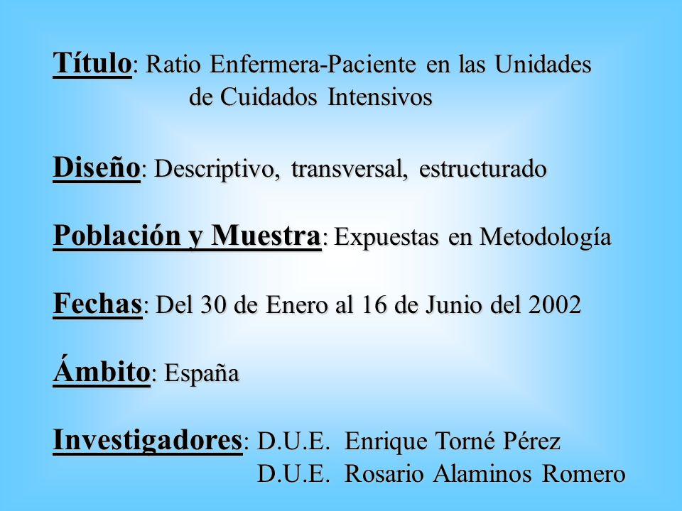 Título: Ratio Enfermera-Paciente en las Unidades