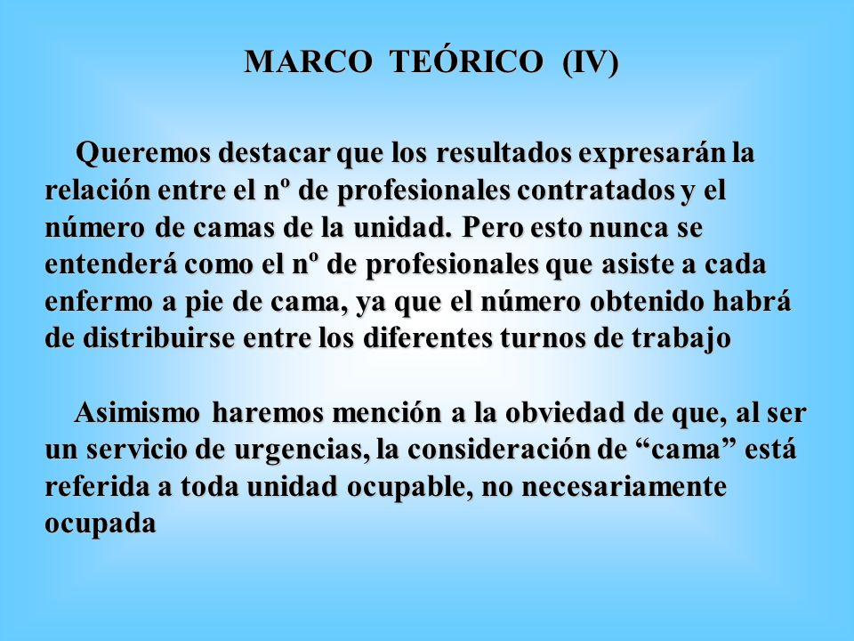MARCO TEÓRICO (IV)