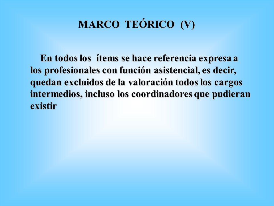 MARCO TEÓRICO (V)