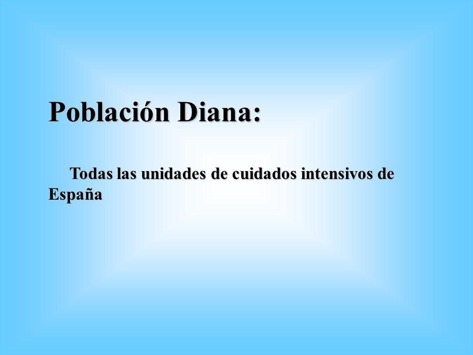 Población Diana: Todas las unidades de cuidados intensivos de España