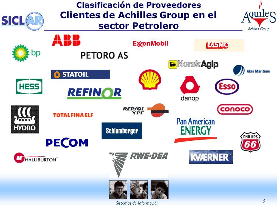 Clasificación de Proveedores Clientes de Achilles Group en el sector Petrolero