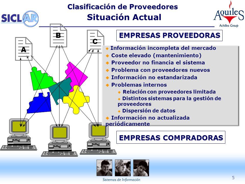 Clasificación de Proveedores Situación Actual