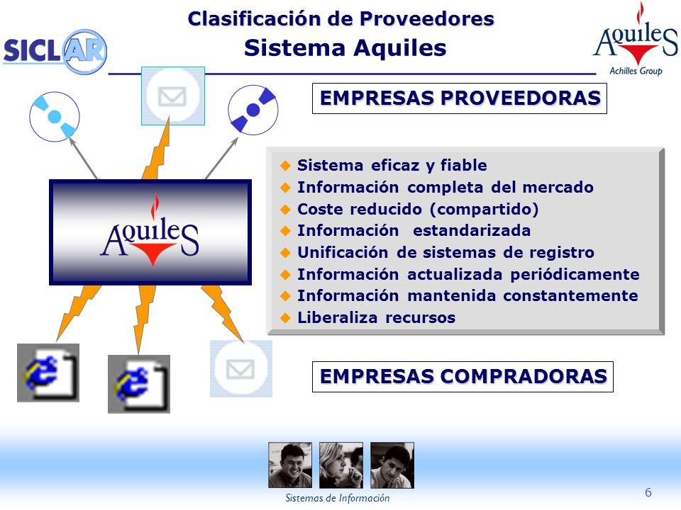Clasificación de Proveedores Sistema Aquiles