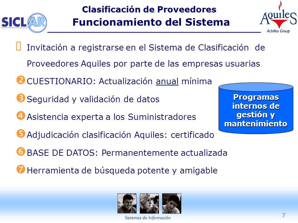 Clasificación de Proveedores Funcionamiento del Sistema