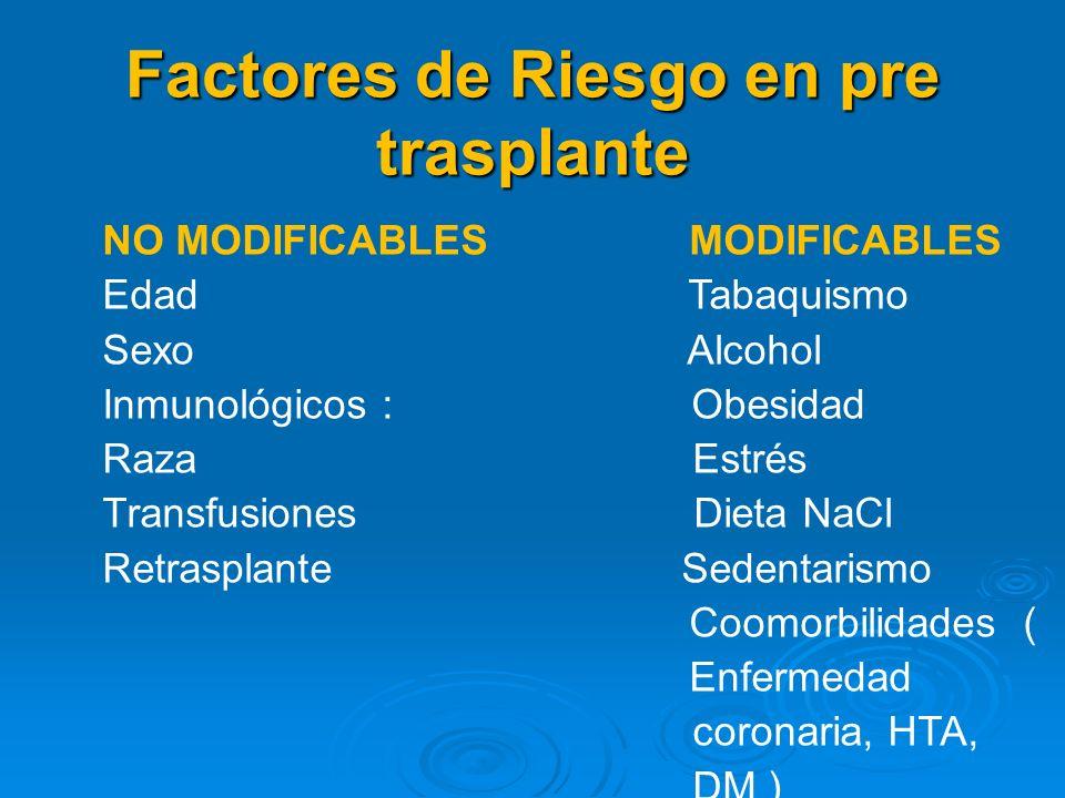 Factores de Riesgo en pre trasplante