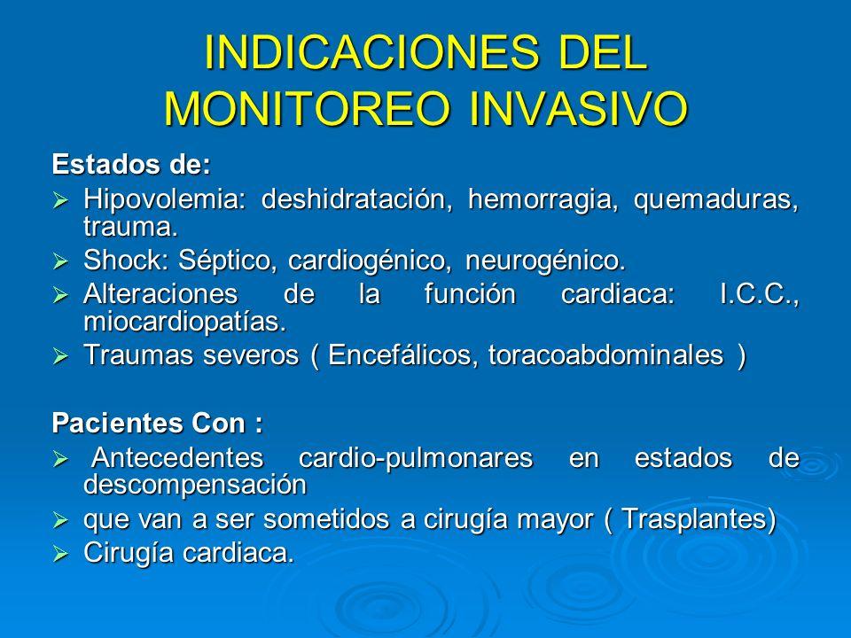 INDICACIONES DEL MONITOREO INVASIVO